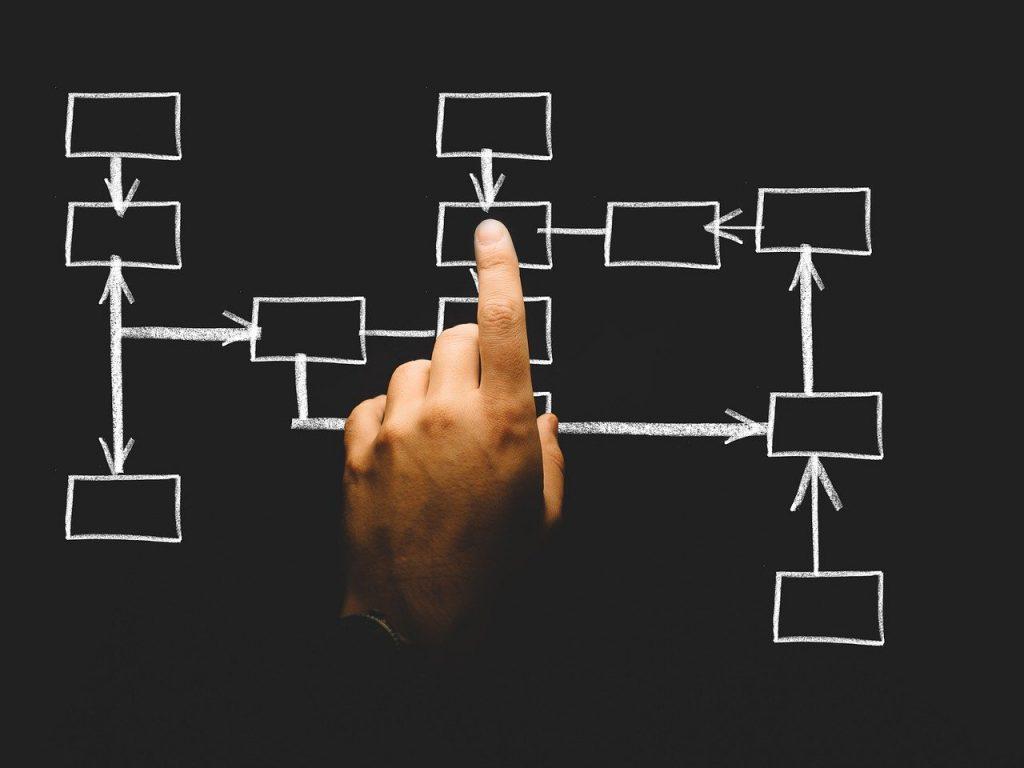 organization, organization chart, building